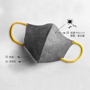 克微粒薄膜口罩商品圖-2